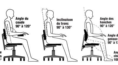 Advice 101: Working in a seated position all day
